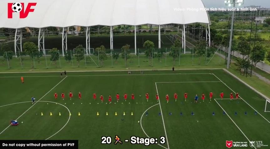 Bài kiểm tra YOYO - 2 dành cho cầu thủ PVF